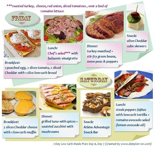 101 Healthy Low Carb Recipes  7 Day Low Carb Meals Plan An Example 3 3