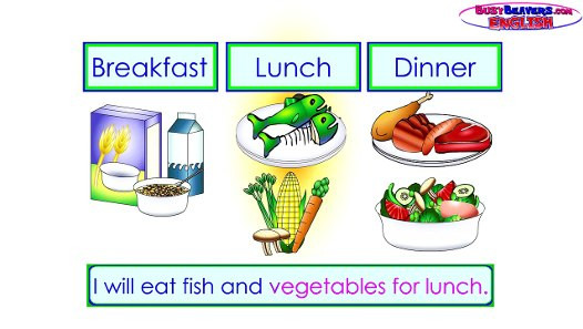 "3 Healthy Meals Breakfast Lunch Dinner  ""Breakfast Lunch Dinner"" Level 2 English Lesson 16"