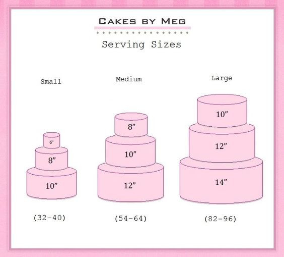 3 Tier Wedding Cakes Sizes the top 20 Ideas About Serving Size 3 Tier Cakes