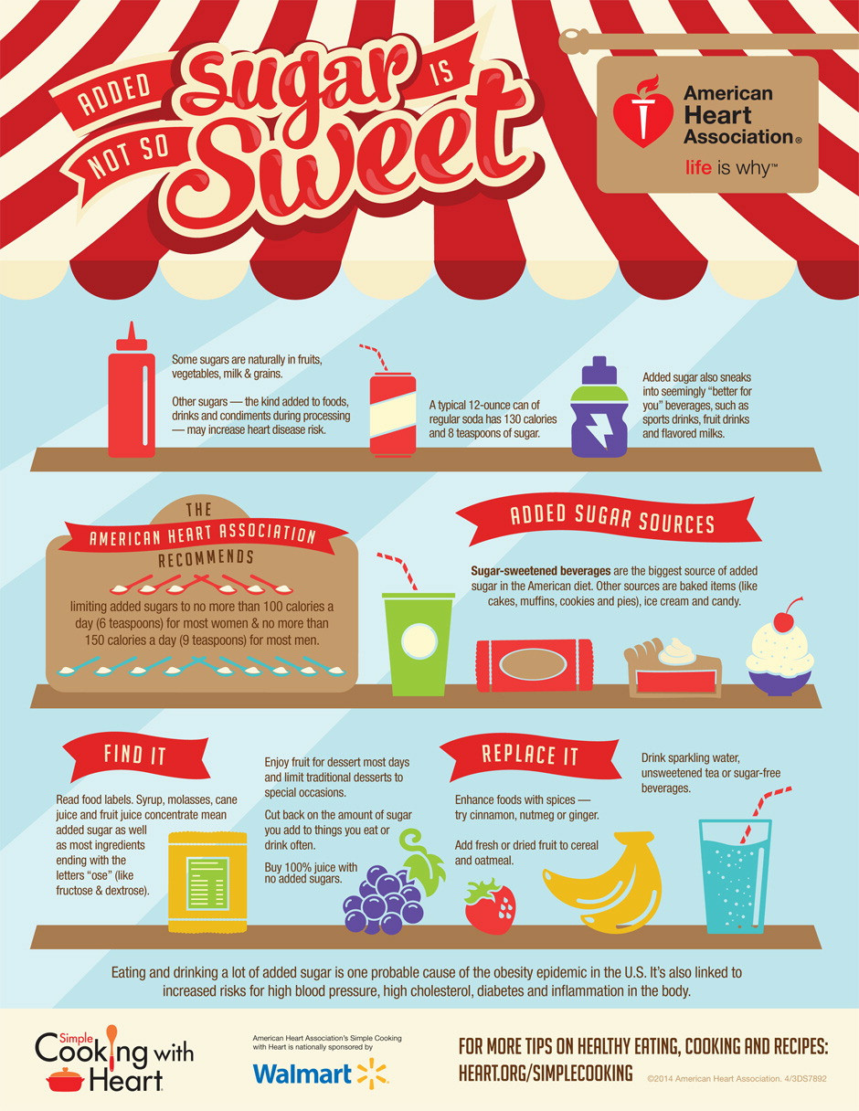 American Heart Association Heart Healthy Recipes  Simple Cooking with Heart Added Sugar Infographic