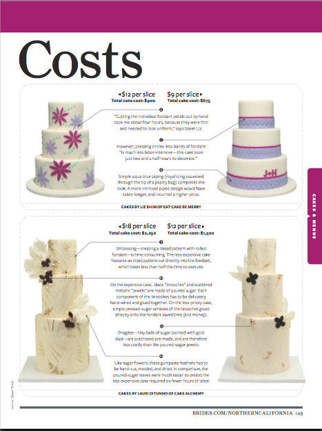 Average Cost For Wedding Cakes  Eat Cake Be Merry Brides Cost saving tips