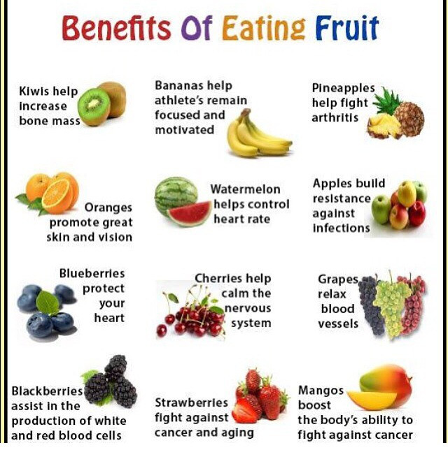 Benefits Of Healthy Snacks  Fruit Benefits🍎🍊🍇🍉🍓🍑🍌🍍🍐 by 🌺 🌸 Musely