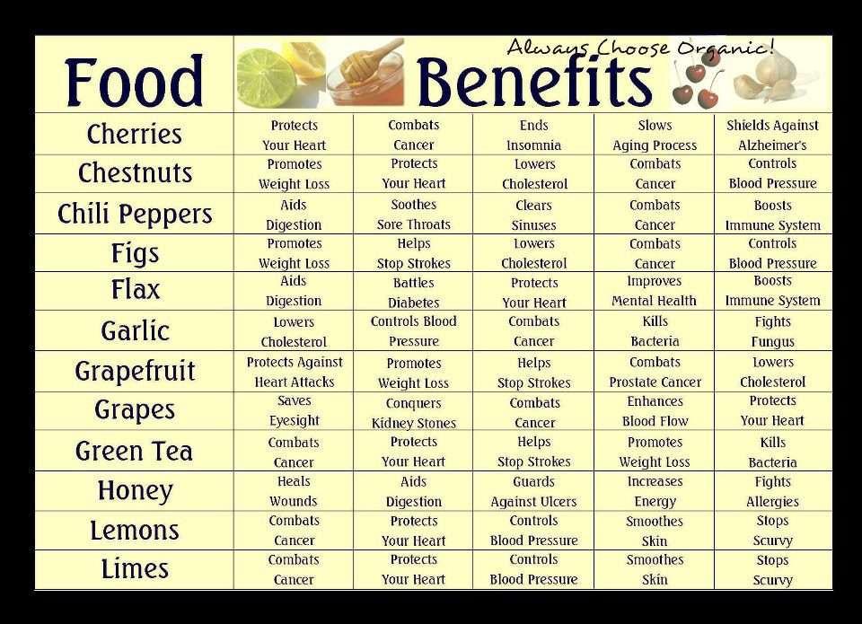 Benefits Of Healthy Snacks  The Benefits of Good Healthy Food – REALfarmacy