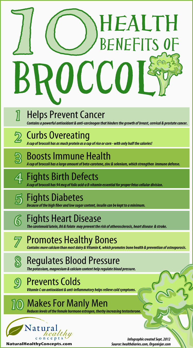 Benefits Of Healthy Snacks  10 Health Benefits of Broccoli Infographic Healthy