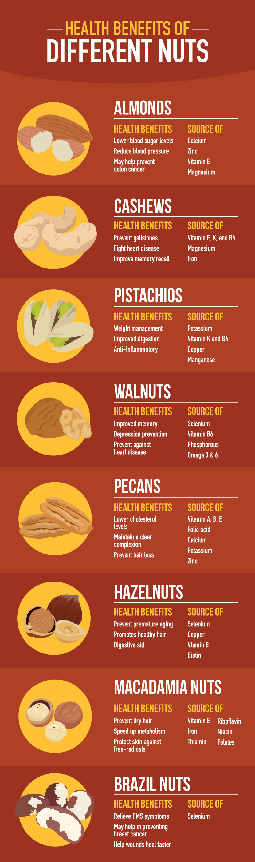 Benefits Of Healthy Snacks  Here s What The Nuts You Snack Actually Do For Your