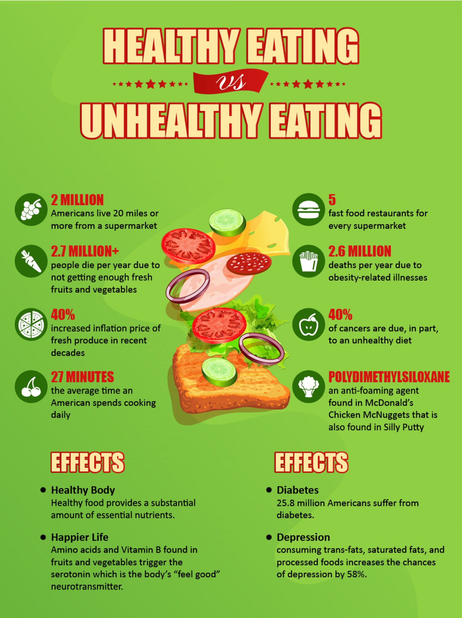 Benefits Of Healthy Snacks  What are the benefits of eating healthy vs eating
