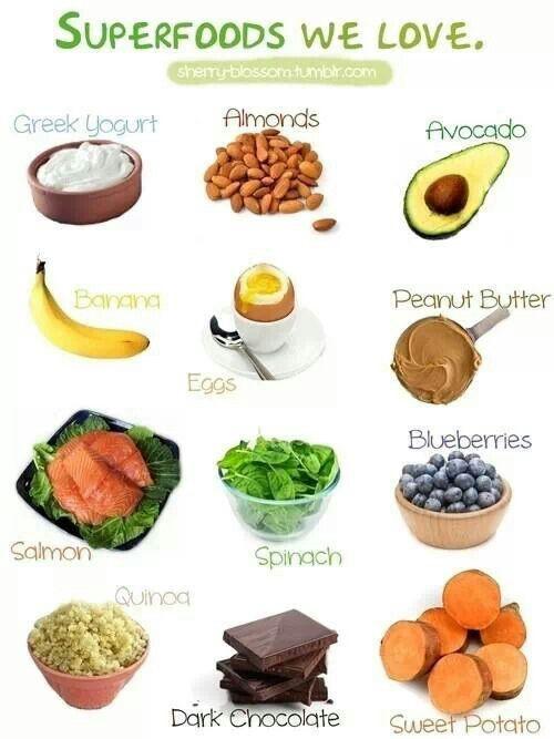 Bodybuilding Healthy Snacks  Super Foods bodybuilding workout healthyeating
