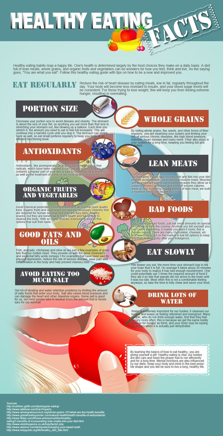 Clean And Healthy Eating  Healthy eating facts Infographics organicfoods