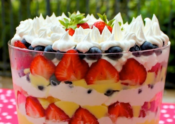 Desserts For 4Th Of July Party  20 Red White & Blue Patriotic Desserts to Proudly Hail