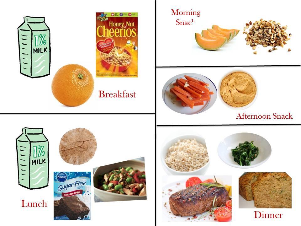 Diabetic Healthy Snacks  1800 Calorie Diabetic Diet Plan – Monday