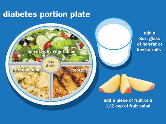 Diabetic Healthy Snacks  1800 Сalorie Diet for Weight Loss Meal Plans for Those