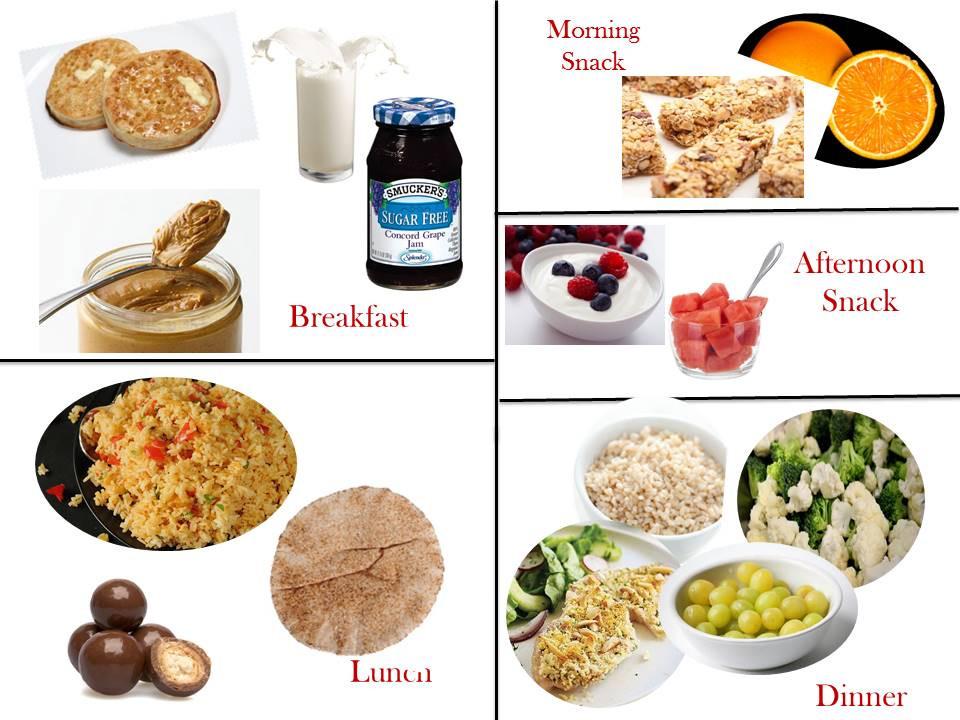 Diabetic Healthy Snacks  Foods To Avoid When Diabetic List Diabetic Foods
