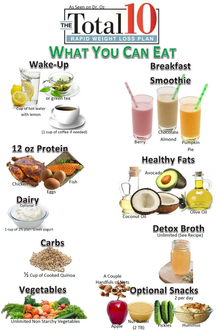 Doctor Oz Healthy Snacks  Doctor Oz Total 10 Rapid Weight Loss Plan Review – What