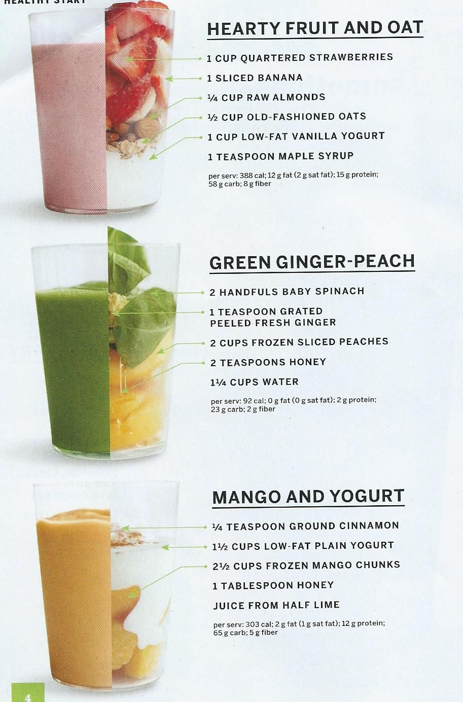 Easy And Healthy Smoothie Recipes  FREE 12 Day Green Smoothie E Course