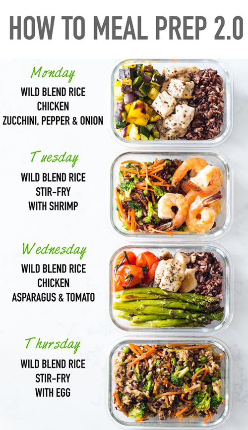 Easy Healthy Lunches To Go  33 delicious meal prep recipes for healthy lunches that