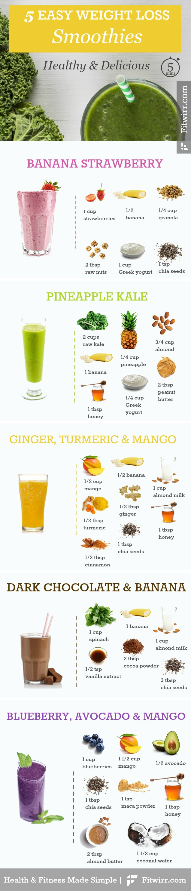 Easy Healthy Smoothie Recipes For Weight Loss  5 Best Smoothie Recipes for Weight Loss