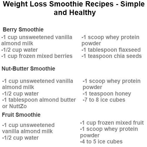 Easy Healthy Smoothie Recipes For Weight Loss  Weight loss shake recipes calories weight loss store