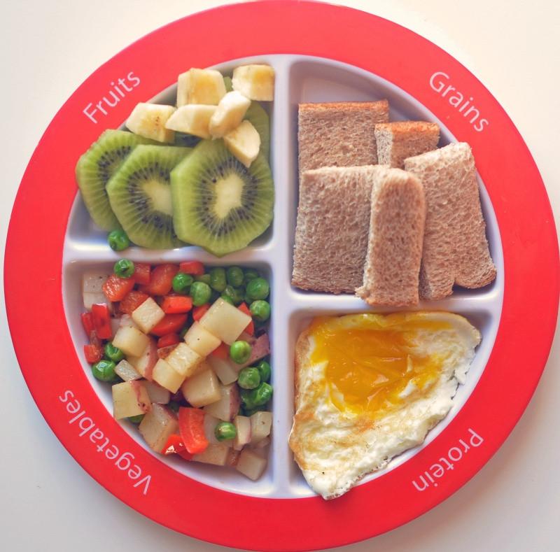 Examples Of Healthy Breakfast  A Balanced Breakfast Recipe — Dishmaps