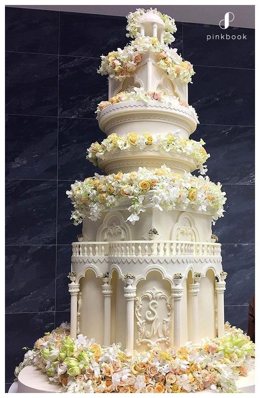 Extravigant Wedding Cakes  10 Most Extravagant Wedding Cakes