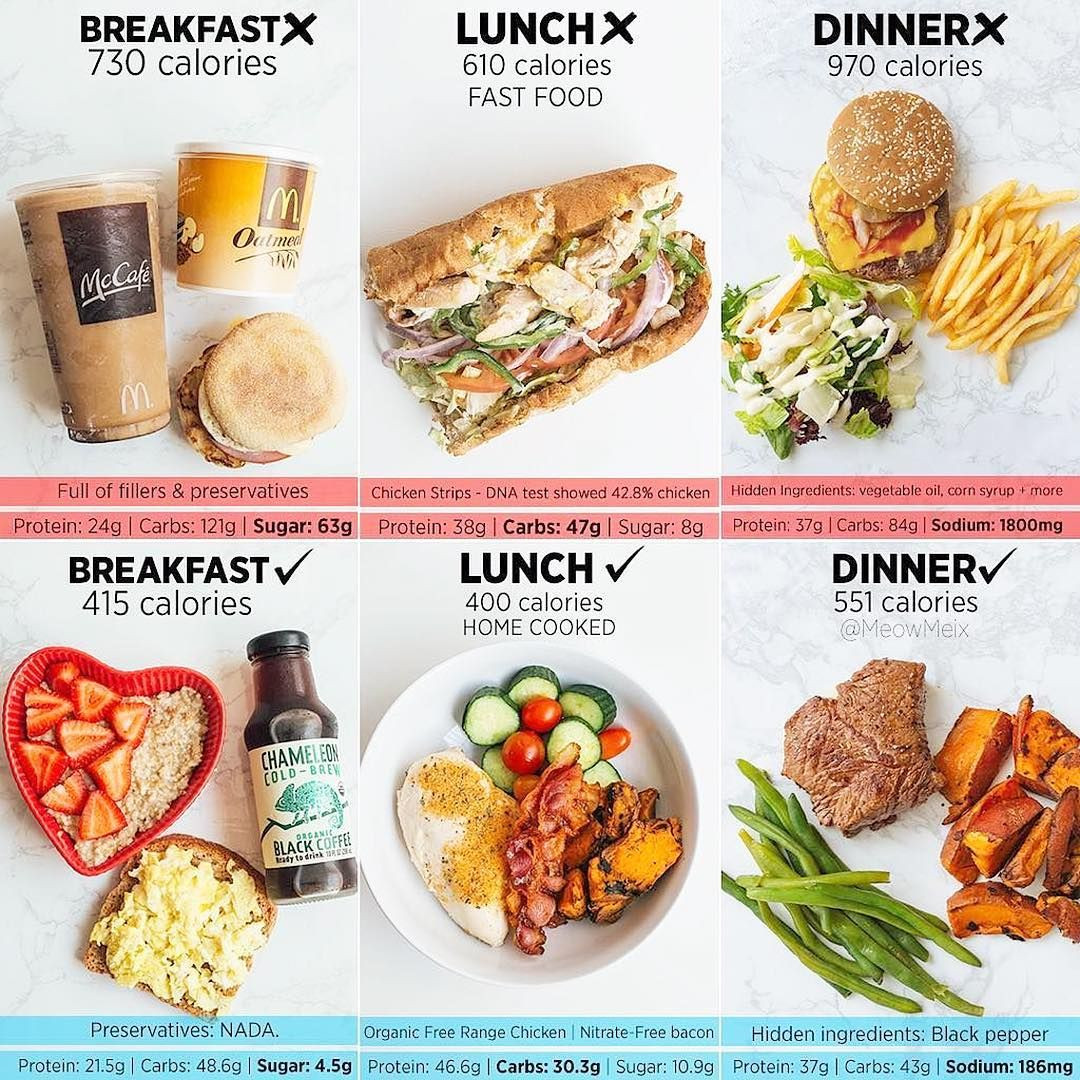 Fast Food Healthy Breakfast  Daily Nutrition Facts ️ caloriefixes on Instagram
