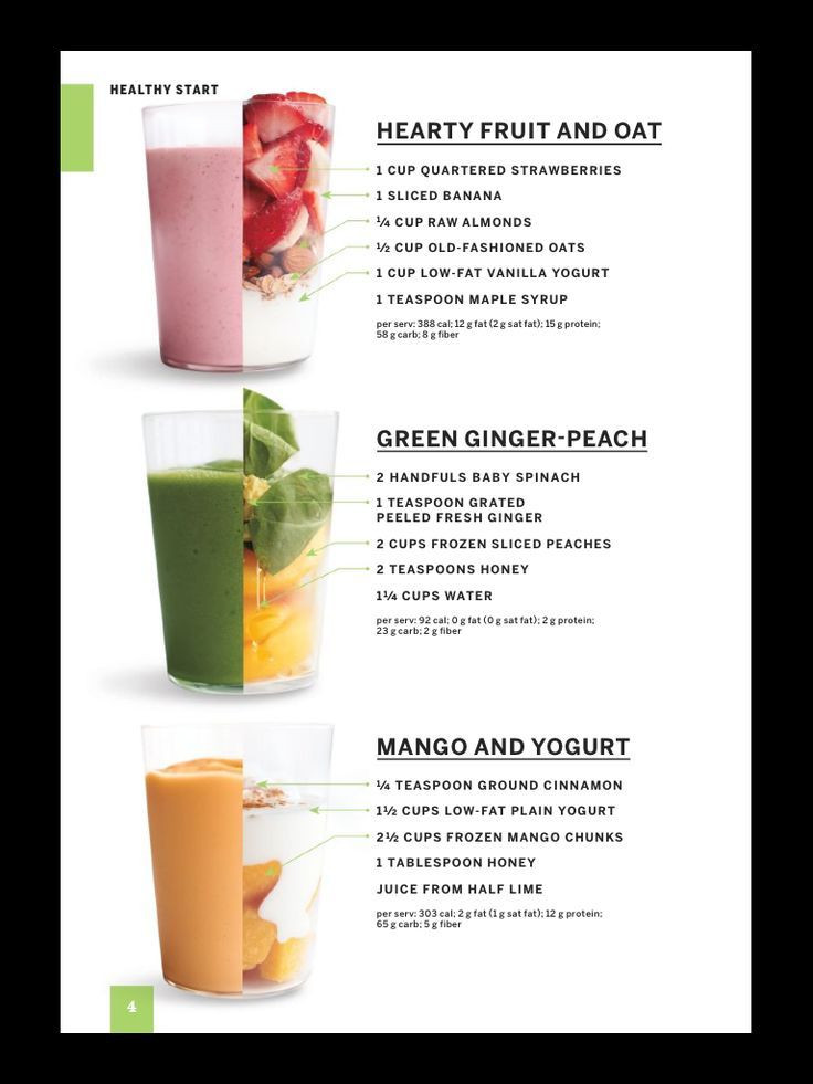 Free Healthy Smoothie Recipes For Weight Loss  FREE 12 Day Green Smoothie E Course