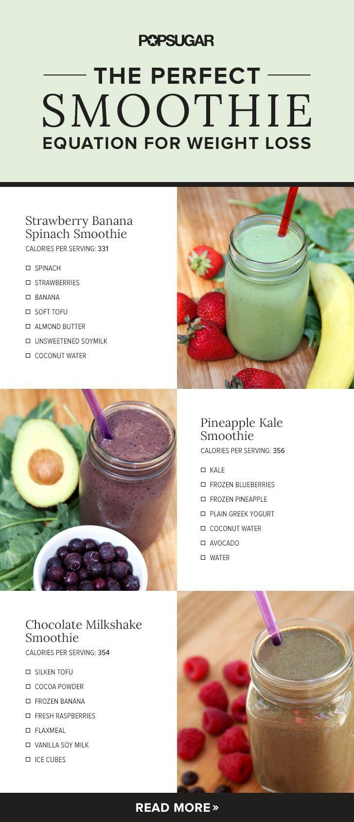 Good Healthy Smoothies For Breakfast  If You Want to Lose Weight This Is the Smoothie Formula