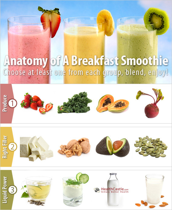 Good Healthy Smoothies For Breakfast  Breakfast Smoothies s and for
