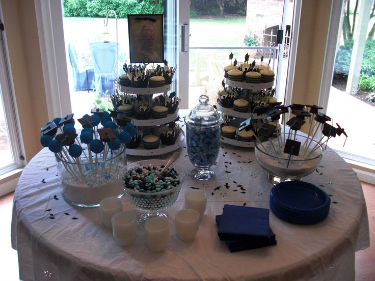 Graduation Dessert Table Ideas Best 20 Graduation Party Dessert Table