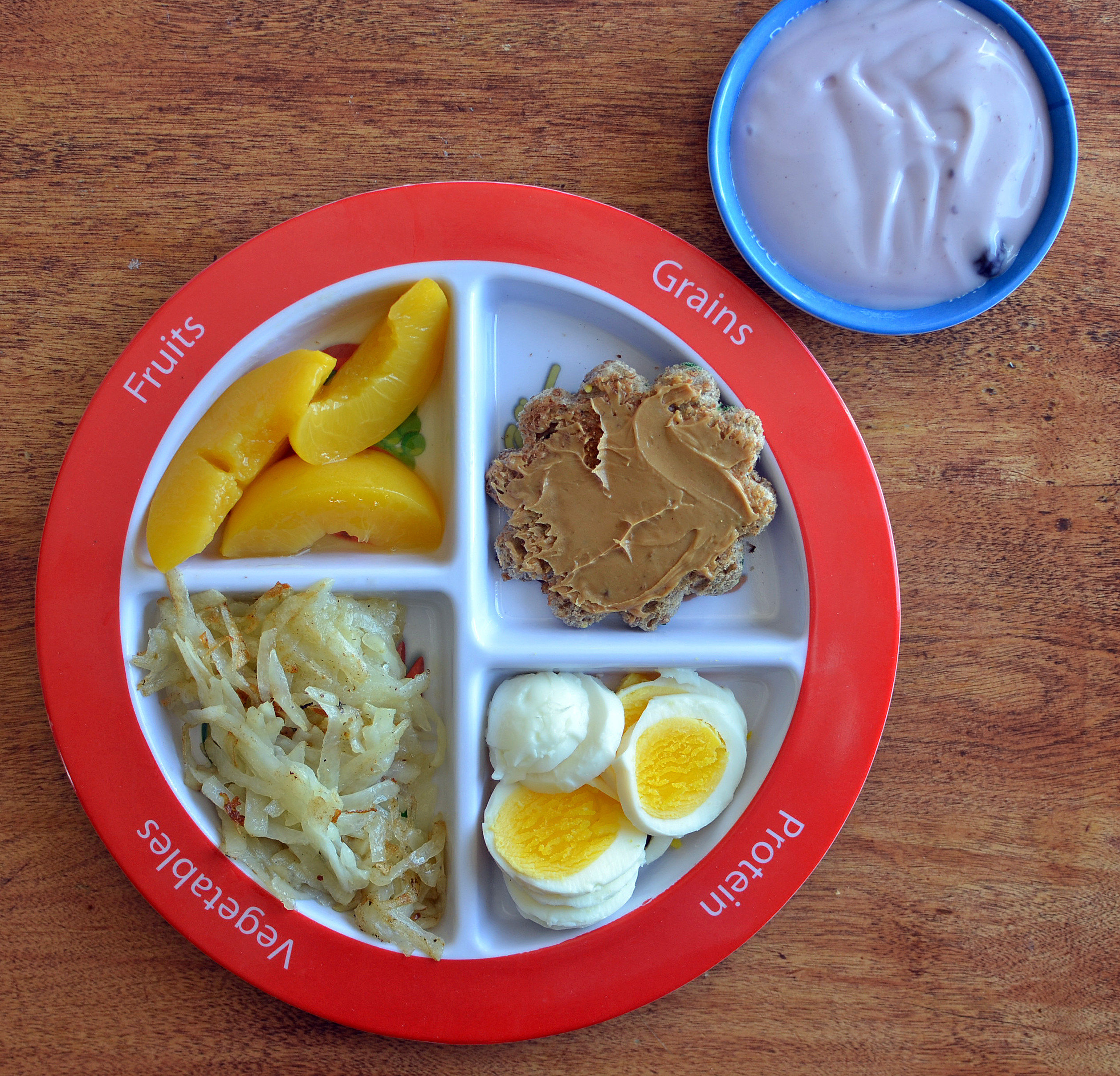 Great Healthy Breakfast  Guide to Toddler Portion Sizes