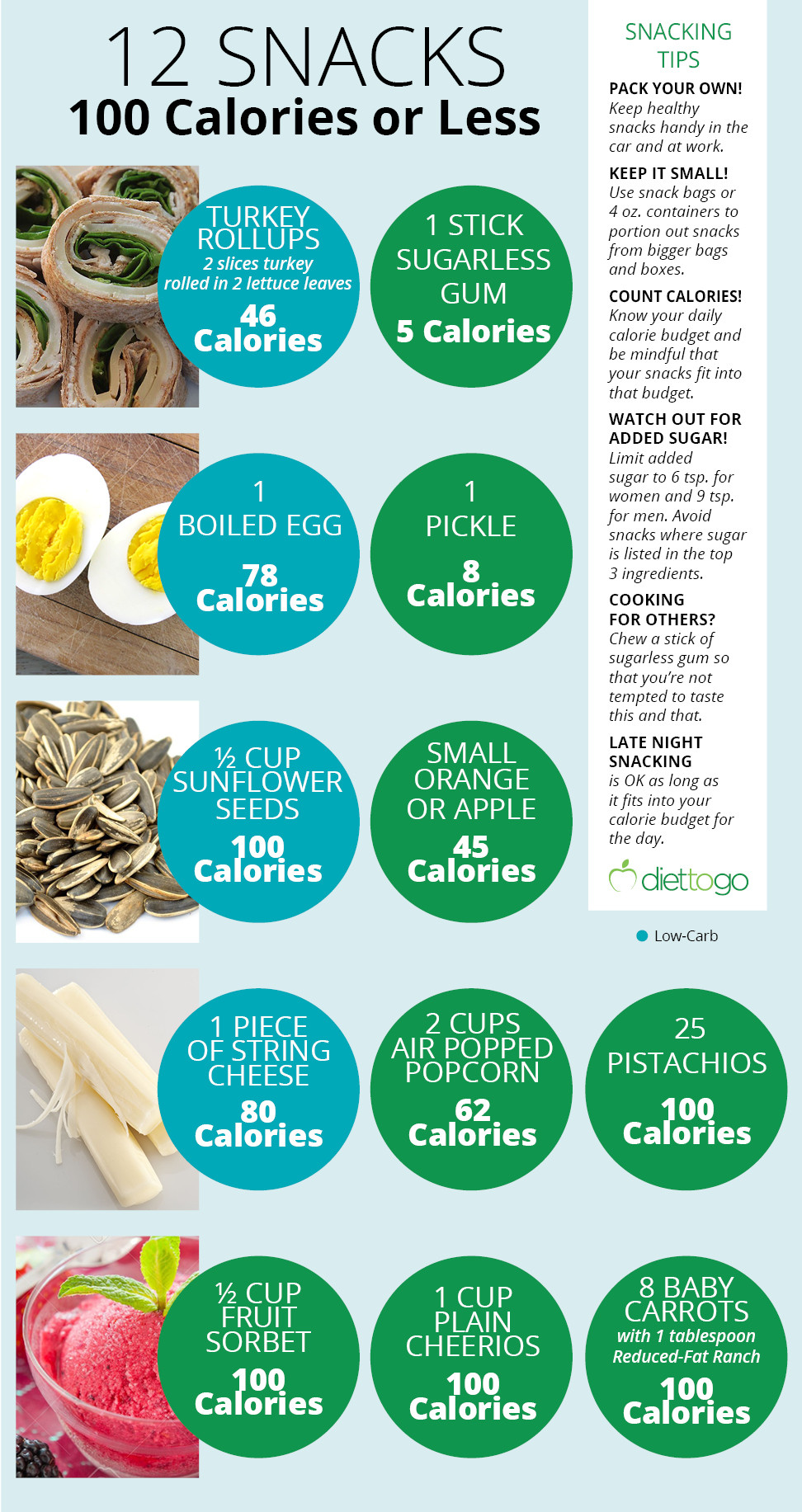 Healthy 100 Calorie Snacks  12 Healthy Snacks for 100 Calories or Less