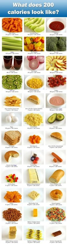 Healthy 200 Calorie Snacks  200 Calorie Snacks on Pinterest