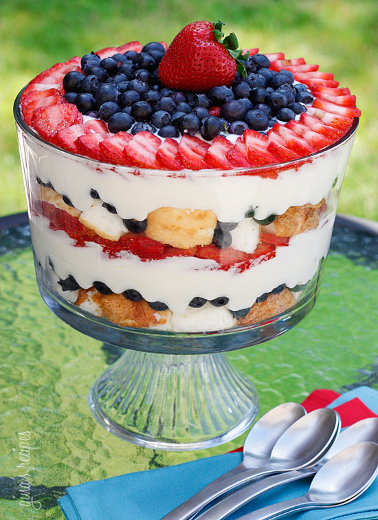 Healthy 4Th Of July Desserts  Patriotic 4th July Treats & Desserts Fun Crafts Kids