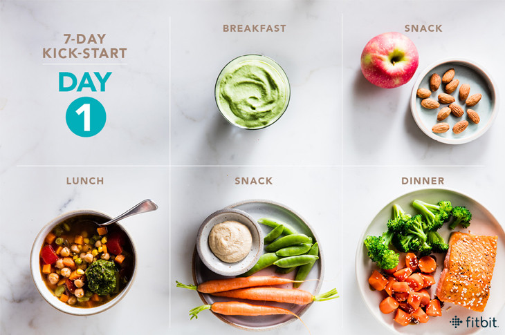 Healthy Afternoon Snacks For Weight Loss  Meal Plan for Weight Loss A 7 Day Kickstart
