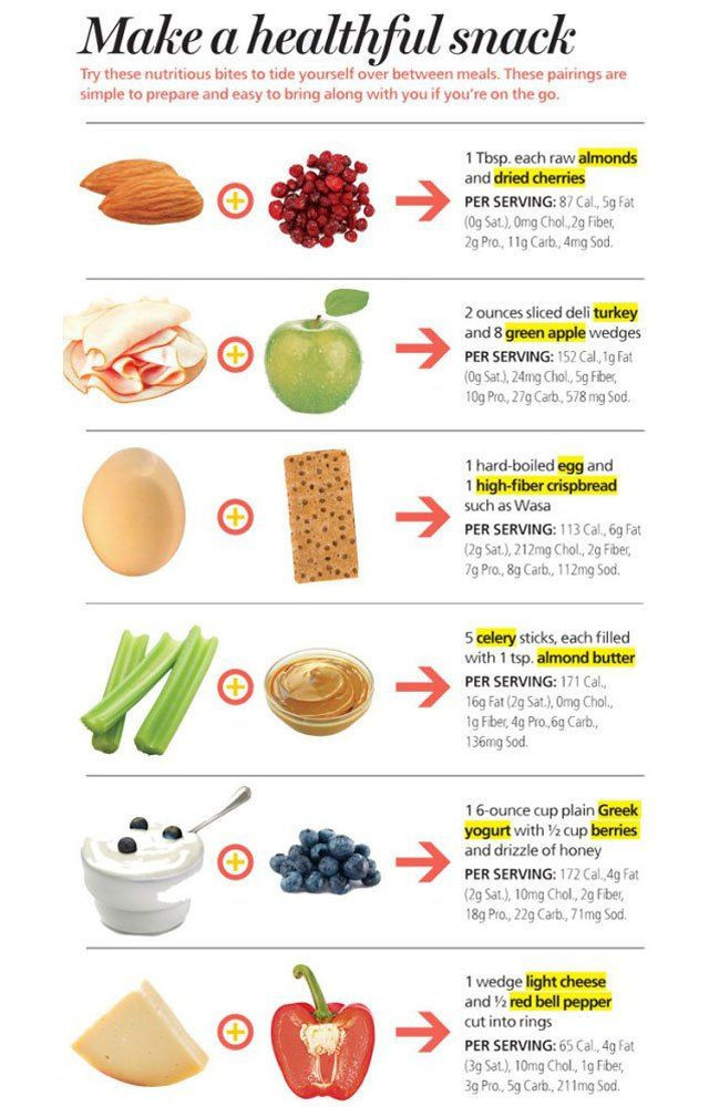 Healthy Afternoon Snacks  How to craft a healthier afternoon snack