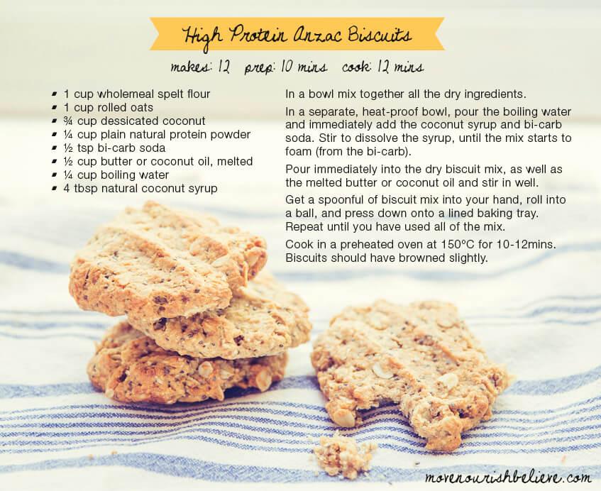 Healthy Biscuit Recipe  Recipe The Week Healthy Anzac Biscuits Move Nourish
