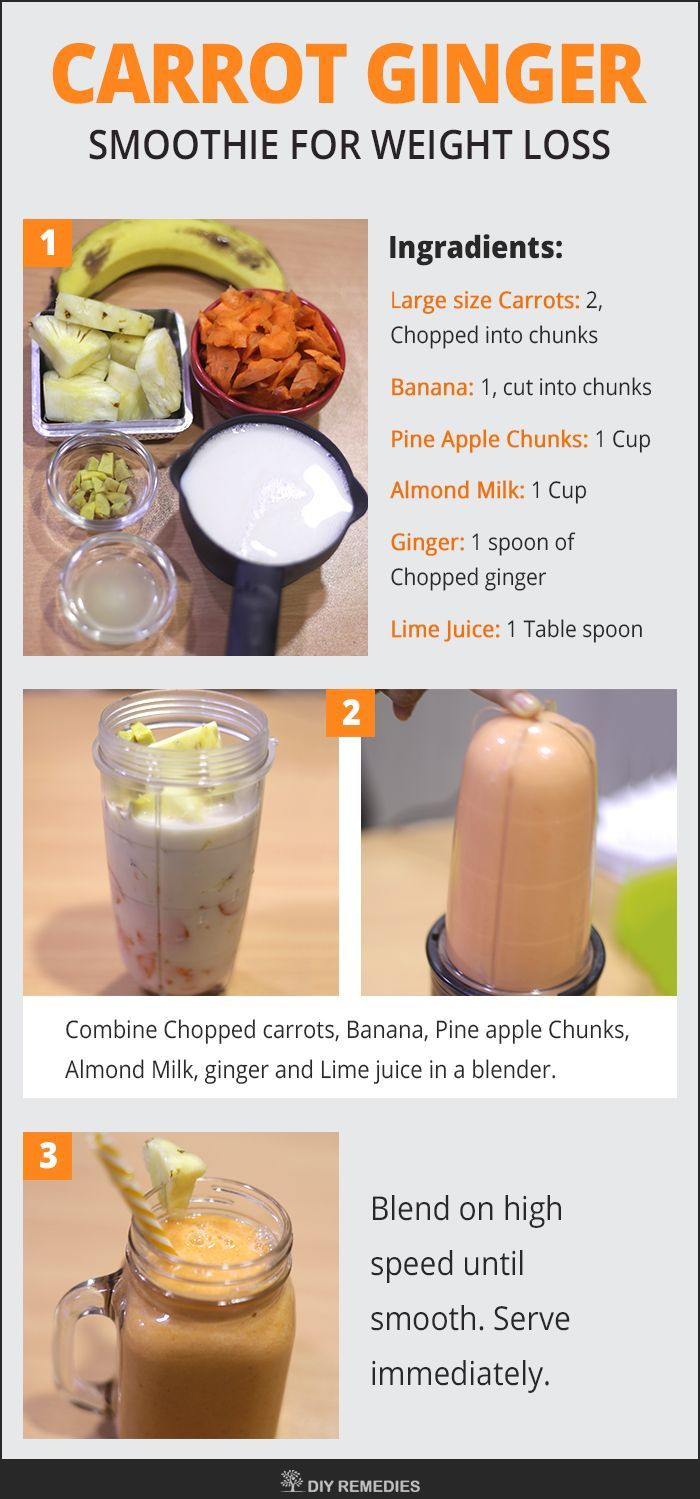Healthy Blender Recipes For Weight Loss  Best 20 Meal replacement smoothies ideas on Pinterest