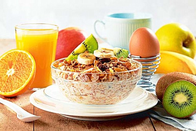 Healthy Breakfast Before School  Pupils who eat a healthy breakfast every day are more