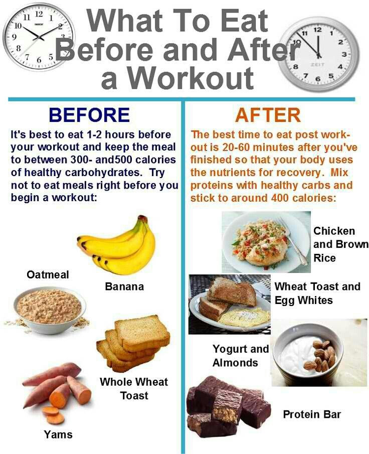 Healthy Breakfast Before Workout  41 best images about Pre Post Workout Recovery Tips on