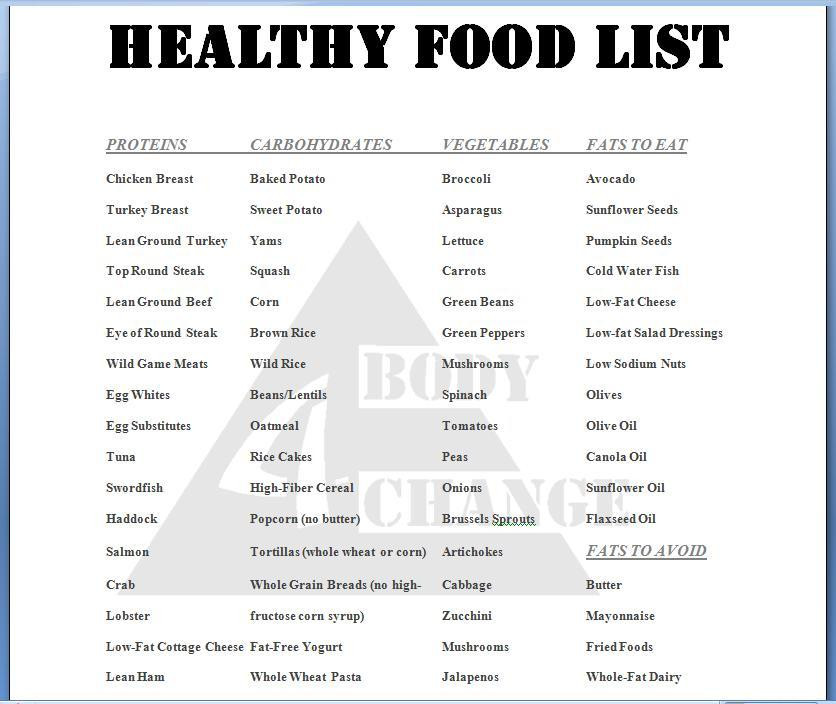 Healthy Breakfast Foods List  Free Renal Diet Food List discoverygala