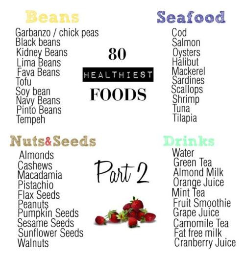 Healthy Breakfast Foods List  food fitblr fitspo drinks shopping breakfast list fruit