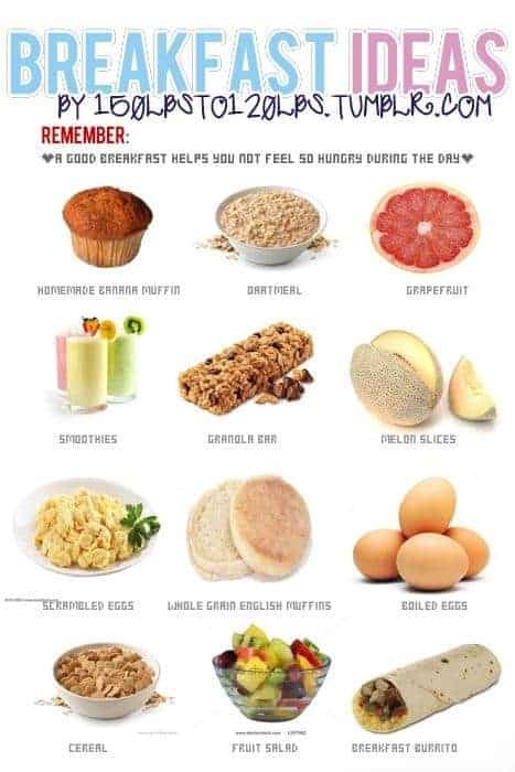 Healthy Breakfast Foods to Eat 20 Ideas for 8 Easy Steps to Improve Your Nutrition and Boost Your Health