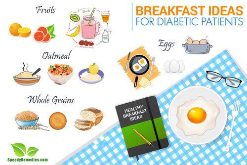 Healthy Breakfast For Diabetics  Breakfast Ideas for Diabetic Patients