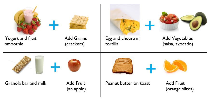 Healthy Breakfast For Kids Before School  Learn the easiest way to a balanced healthy breakfast
