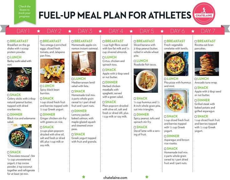 Healthy Breakfast For Teenage Athletes  The ultimate seven day meal plan for endurance athletes