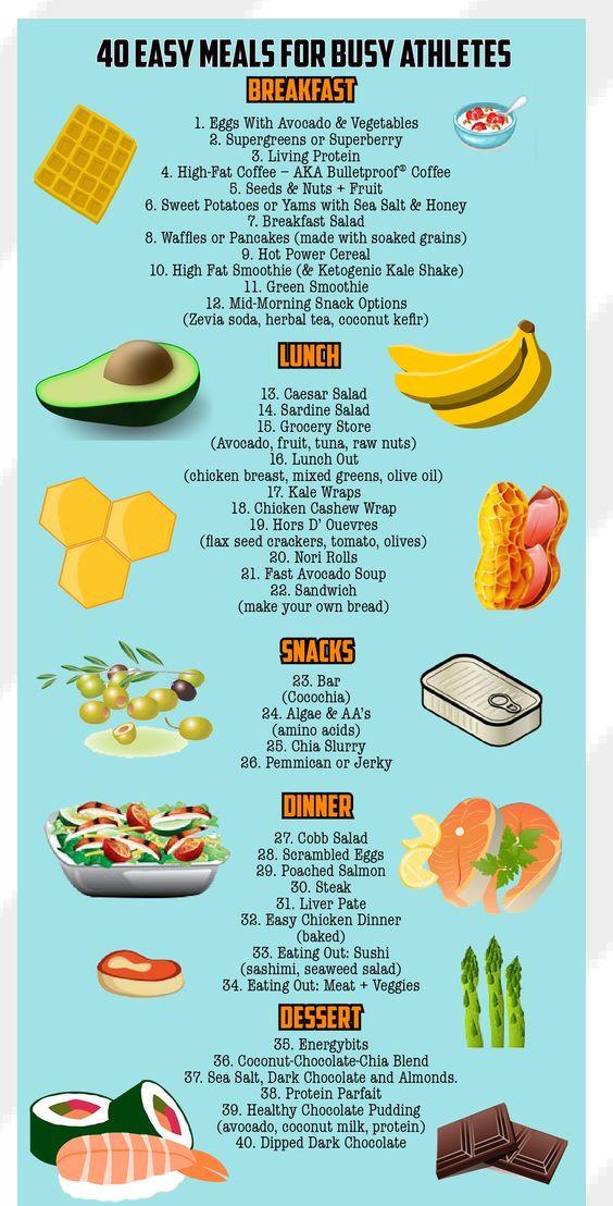 Healthy Breakfast For Teenage Athletes  Thai Laab Moo Fresh Rolls Recipe