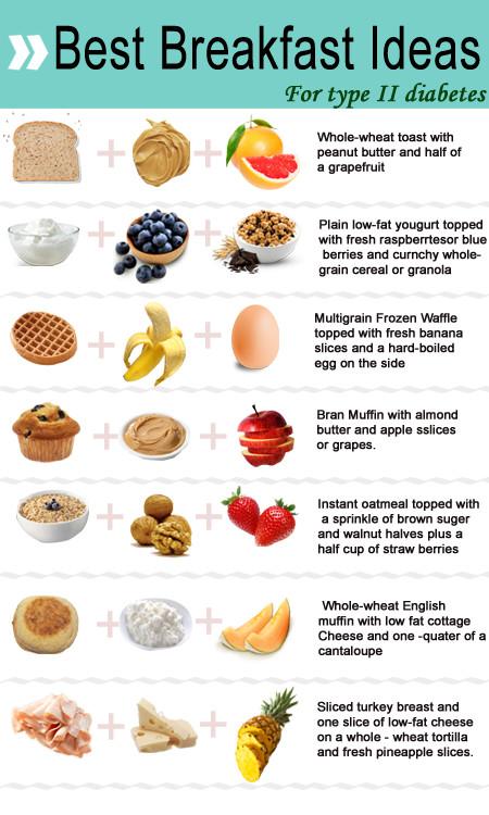 Healthy Breakfast For Type 2 Diabetes  Balanced t for type 2 diabetic patients Type 2