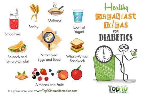 Healthy Breakfast For Type 2 Diabetes  Healthy Breakfast Ideas for Diabetics
