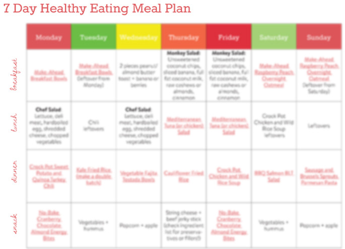 Healthy Breakfast Lunch And Dinner Chart  Diet After Baby 5 Eating Tips FREE 7 Day Healthy Eating