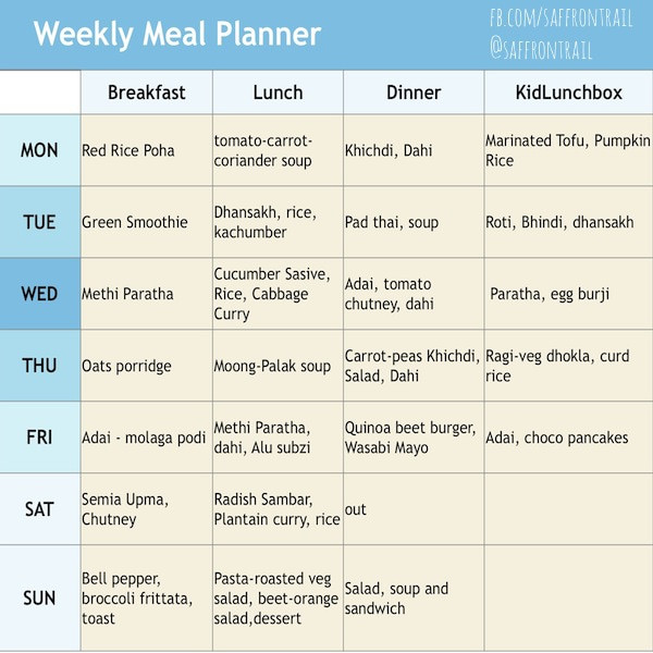 Healthy Breakfast Lunch And Dinner Chart  Weekly Menu Plan 27 July 2015 Breakfast Lunch Dinner