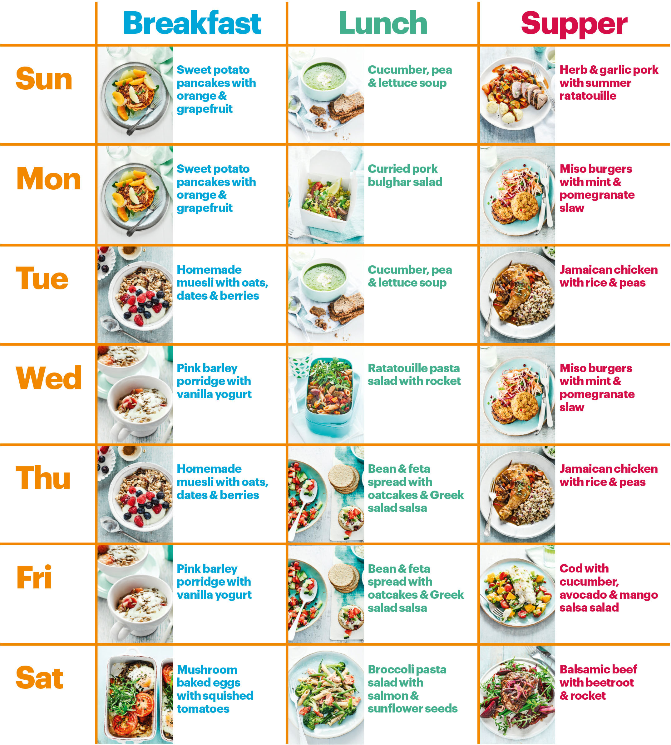 Healthy Breakfast Lunch And Dinner Chart  Healthy Breakfast Lunch And Dinner Chart Diet Plan Summer